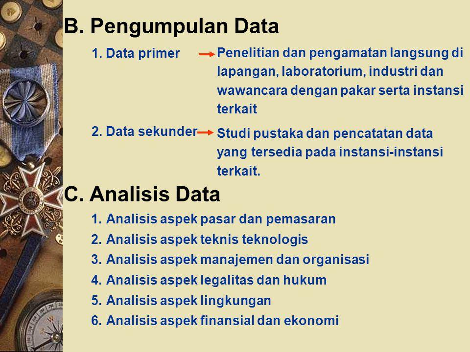 B. Pengumpulan Data C. Analisis Data 1. Data primer