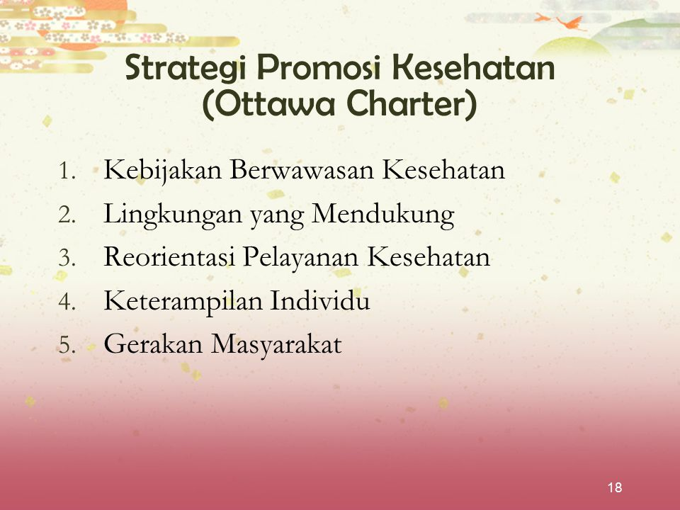 Strategi Promosi Kesehatan (Ottawa Charter)