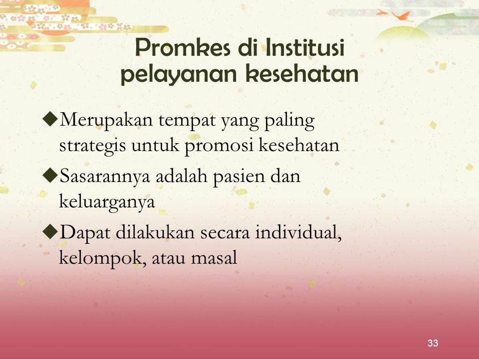 Promkes di Institusi pelayanan kesehatan