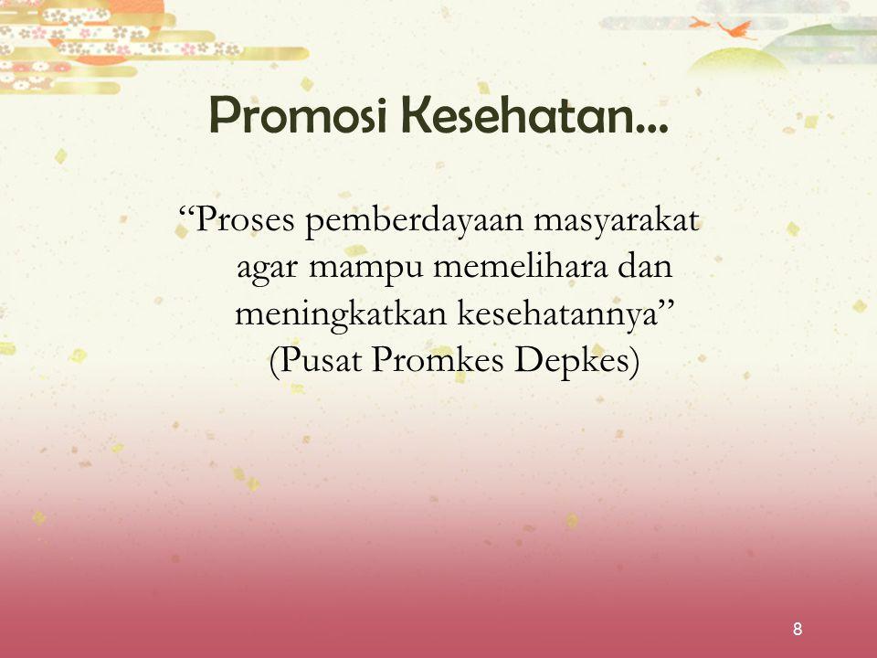 Promosi Kesehatan…