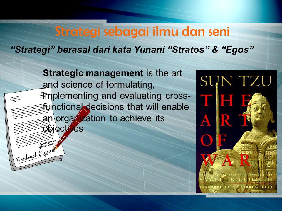 Strategi sebagai ilmu dan seni