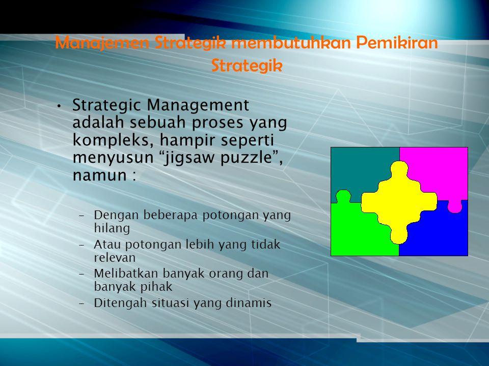 Manajemen Strategik membutuhkan Pemikiran Strategik