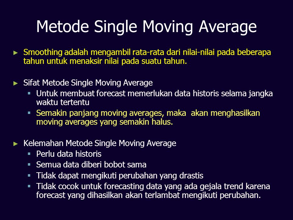 Metode Single Moving Average