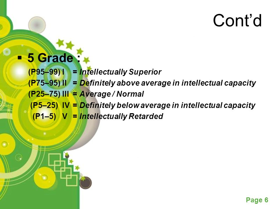 Cont'd 5 Grade : (P95–99) I = Intellectually Superior