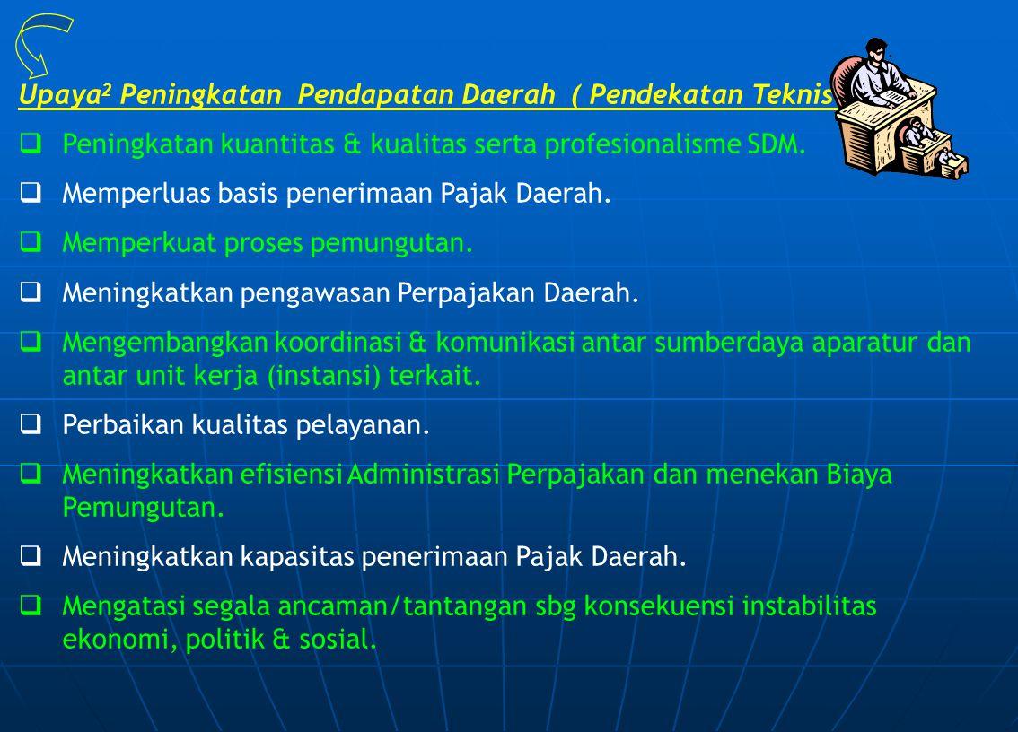 Upaya2 Peningkatan Pendapatan Daerah ( Pendekatan Teknis ) )