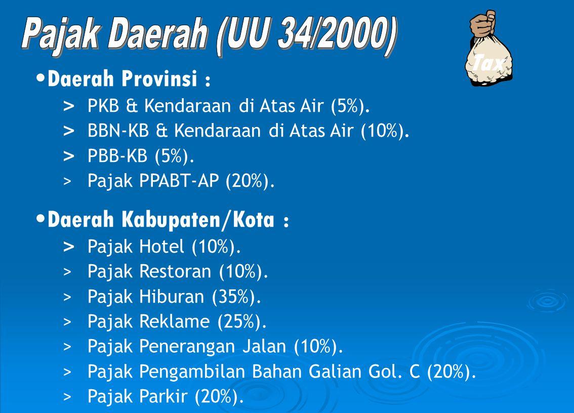 Daerah Kabupaten/Kota :