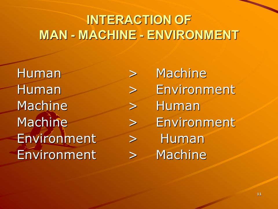 INTERACTION OF MAN - MACHINE - ENVIRONMENT