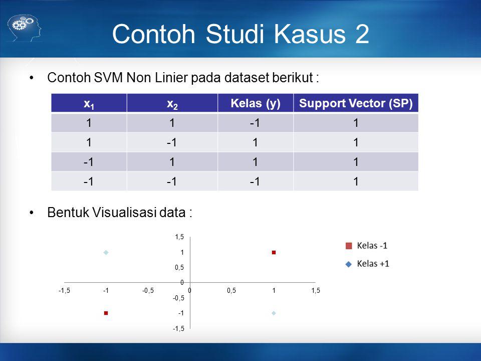 Contoh Studi Kasus 2 Contoh SVM Non Linier pada dataset berikut :