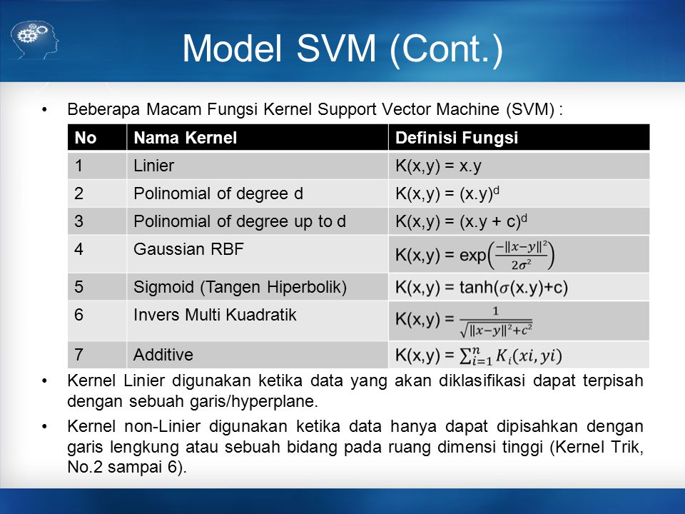 Model SVM (Cont.) Beberapa Macam Fungsi Kernel Support Vector Machine (SVM) :
