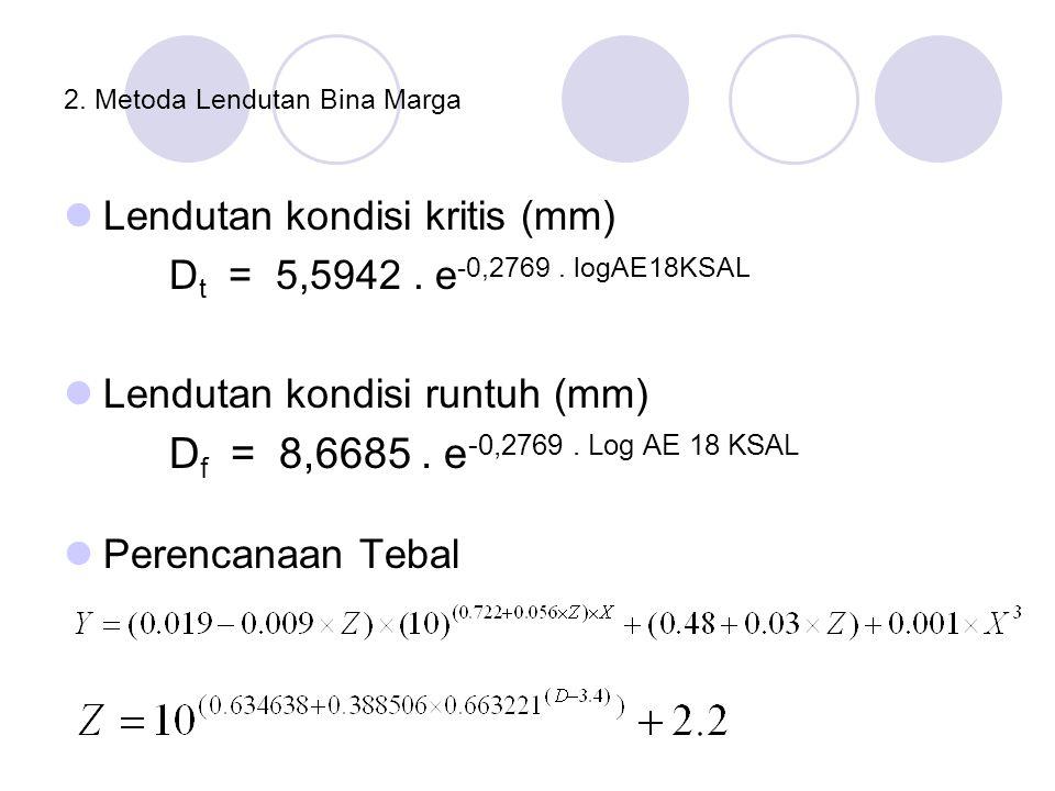 2. Metoda Lendutan Bina Marga