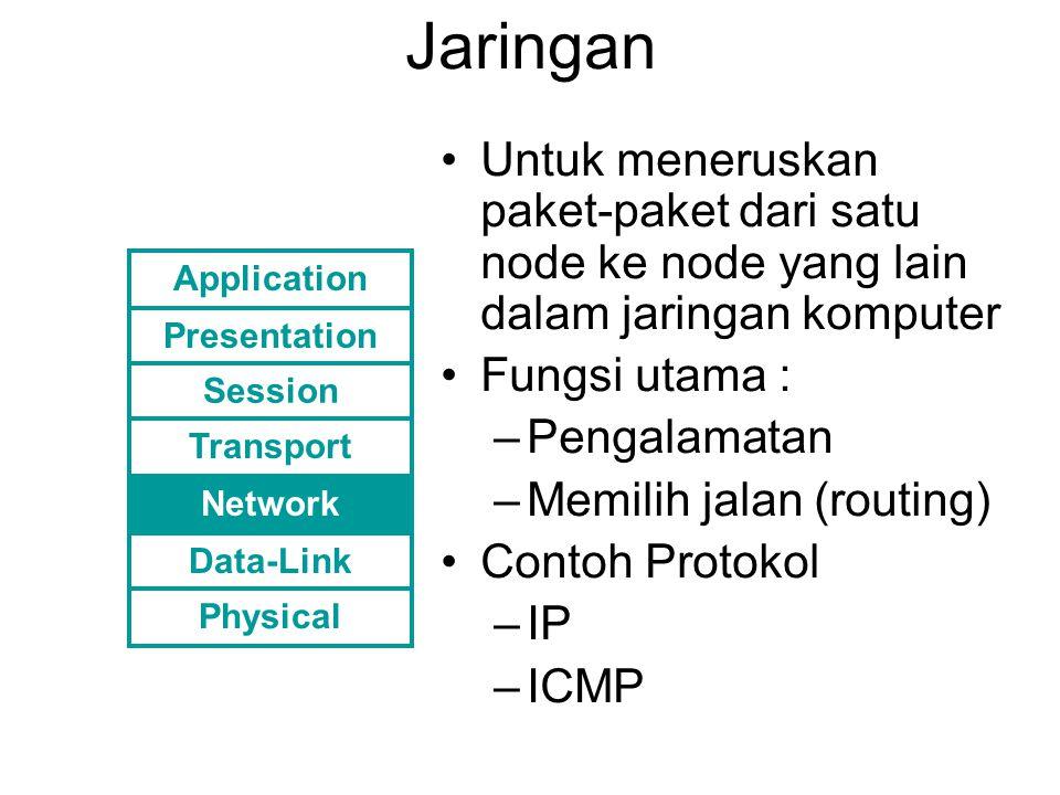 Jaringan Untuk meneruskan paket-paket dari satu node ke node yang lain dalam jaringan komputer. Fungsi utama :