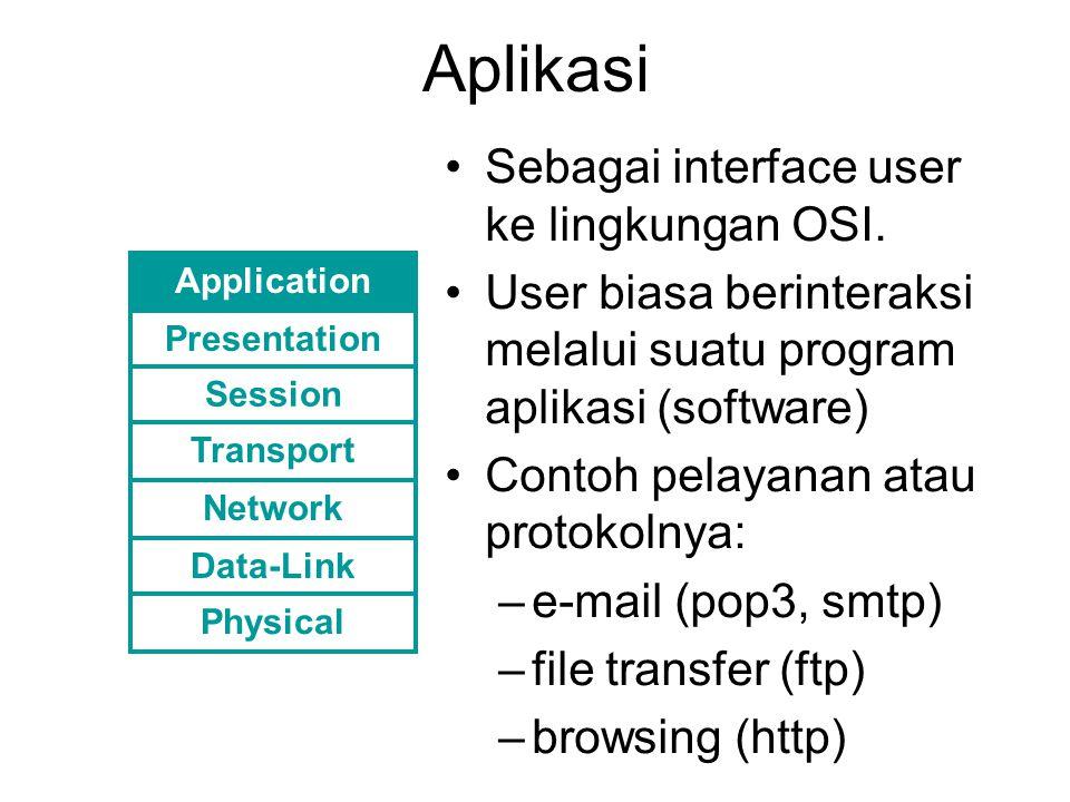 Aplikasi Sebagai interface user ke lingkungan OSI.
