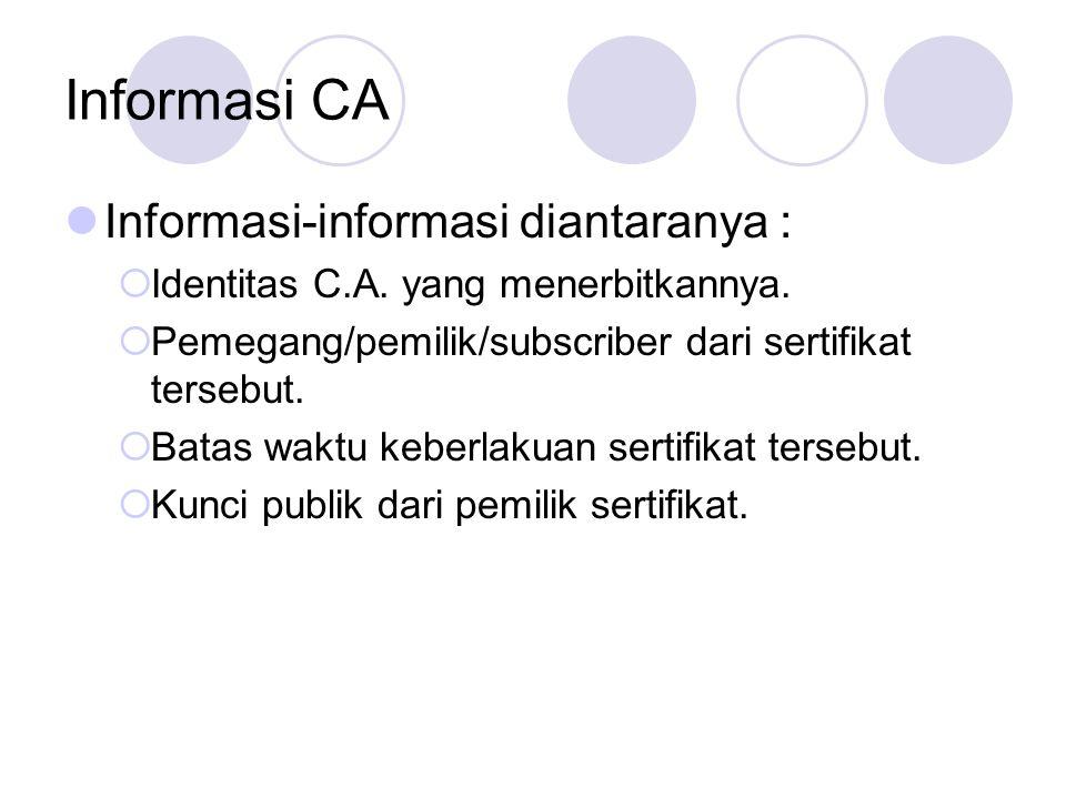 Informasi CA Informasi-informasi diantaranya :
