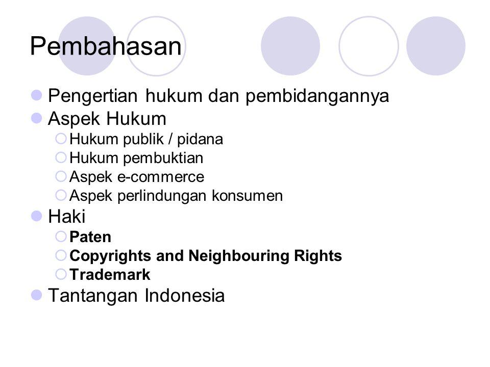 Pembahasan Pengertian hukum dan pembidangannya Aspek Hukum Haki