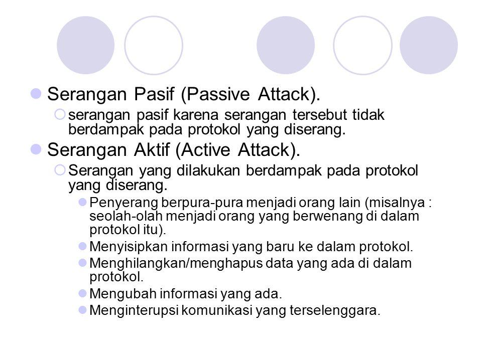 Serangan Pasif (Passive Attack). Serangan Aktif (Active Attack).