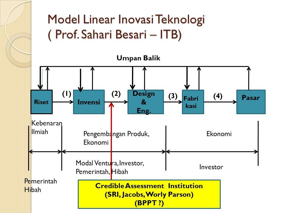 Model Linear Inovasi Teknologi ( Prof. Sahari Besari – ITB)
