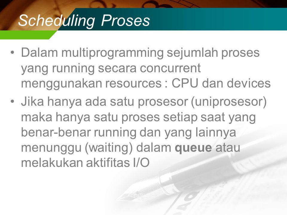Scheduling Proses Dalam multiprogramming sejumlah proses yang running secara concurrent menggunakan resources : CPU dan devices.