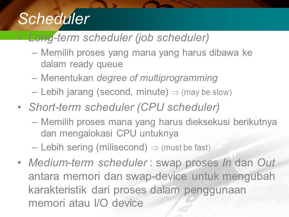 Scheduler Long-term scheduler (job scheduler)