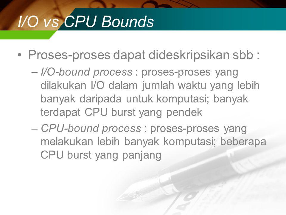 I/O vs CPU Bounds Proses-proses dapat dideskripsikan sbb :