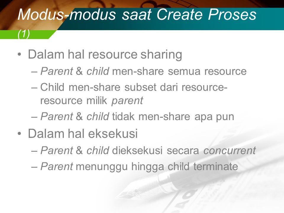 Modus-modus saat Create Proses (1)