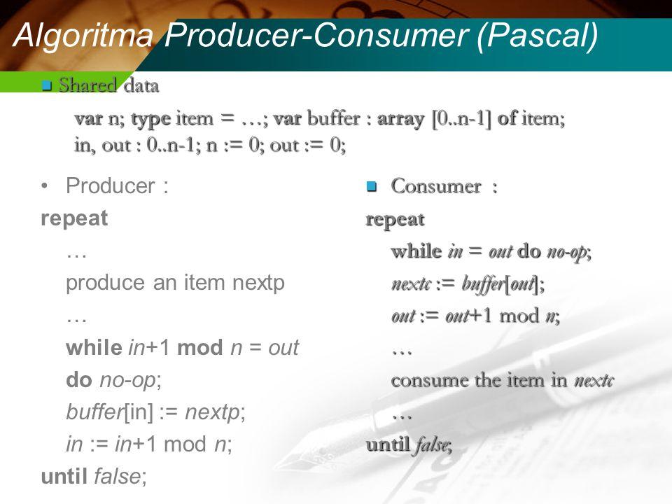 Algoritma Producer-Consumer (Pascal)