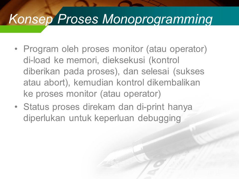 Konsep Proses Monoprogramming