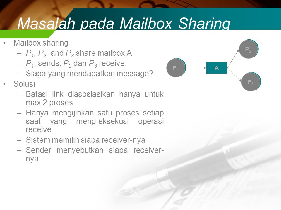Masalah pada Mailbox Sharing