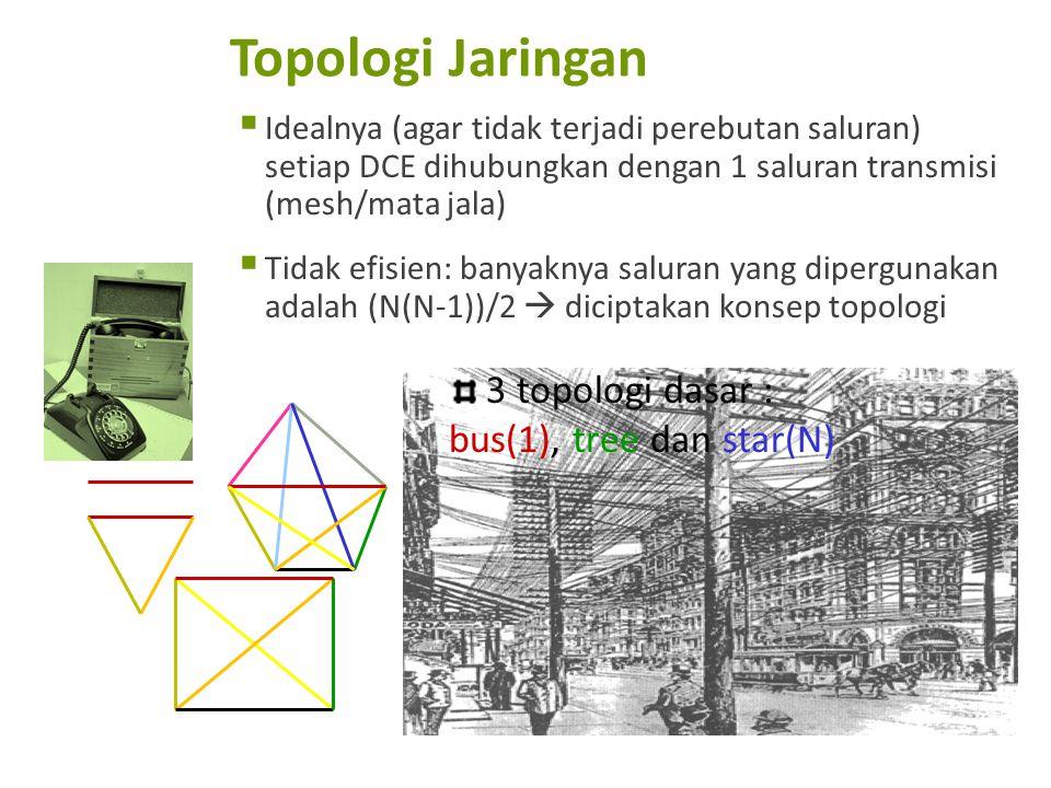 Topologi Jaringan 3 topologi dasar : bus(1), tree dan star(N)
