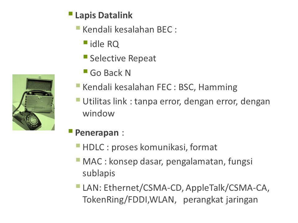 Lapis Datalink Kendali kesalahan BEC : idle RQ. Selective Repeat. Go Back N. Kendali kesalahan FEC : BSC, Hamming.