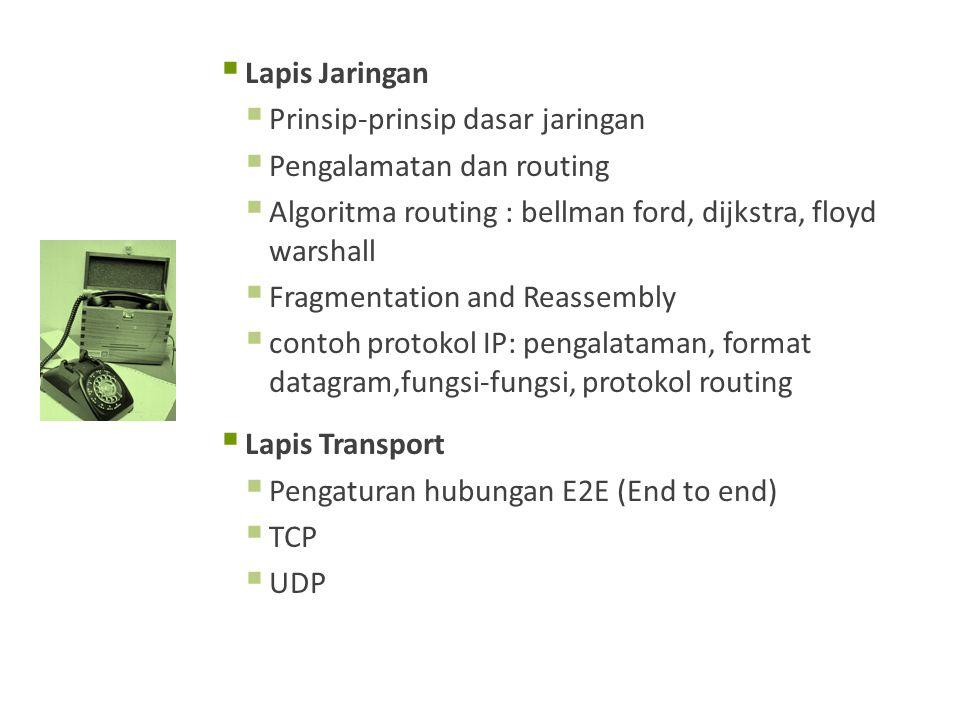 Lapis Jaringan Prinsip-prinsip dasar jaringan. Pengalamatan dan routing. Algoritma routing : bellman ford, dijkstra, floyd warshall.