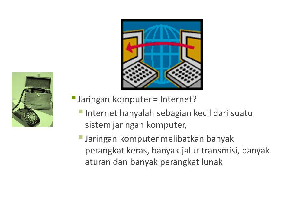 Jaringan komputer = Internet