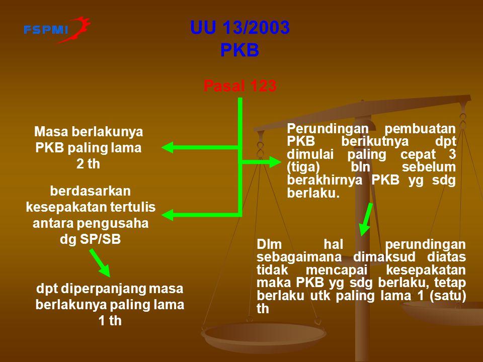 UU 13/2003 PKB Pasal 123 Masa berlakunya PKB paling lama 2 th