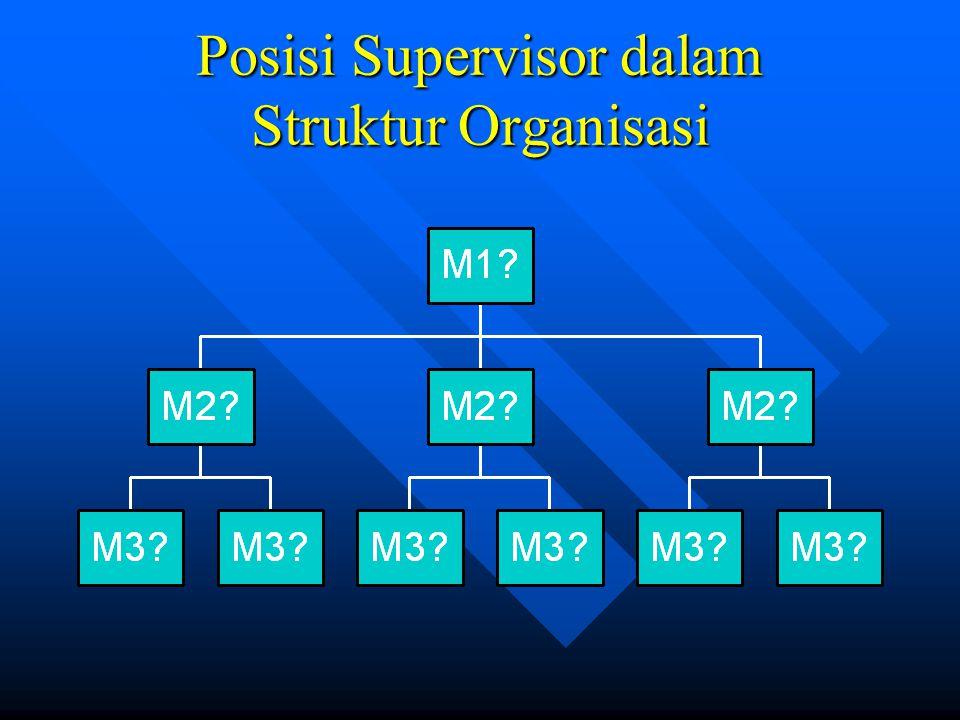 Posisi Supervisor dalam Struktur Organisasi
