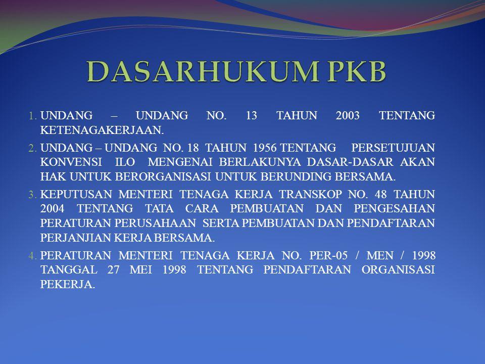 DASARHUKUM PKB UNDANG – UNDANG NO. 13 TAHUN 2003 TENTANG KETENAGAKERJAAN.