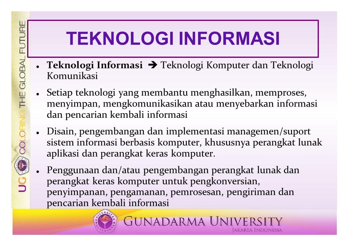 TEKNOLOGI INFORMASI Teknologi Informasi  Teknologi Komputer dan Teknologi Komunikasi.