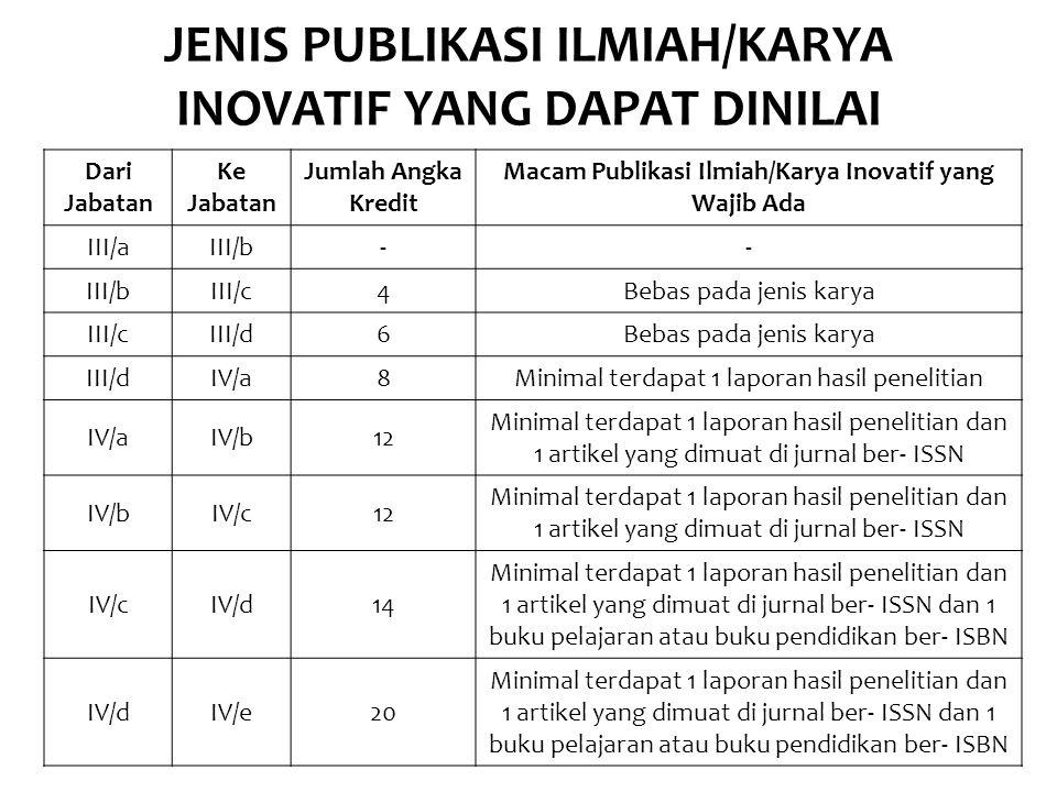 JENIS PUBLIKASI ILMIAH/KARYA INOVATIF YANG DAPAT DINILAI