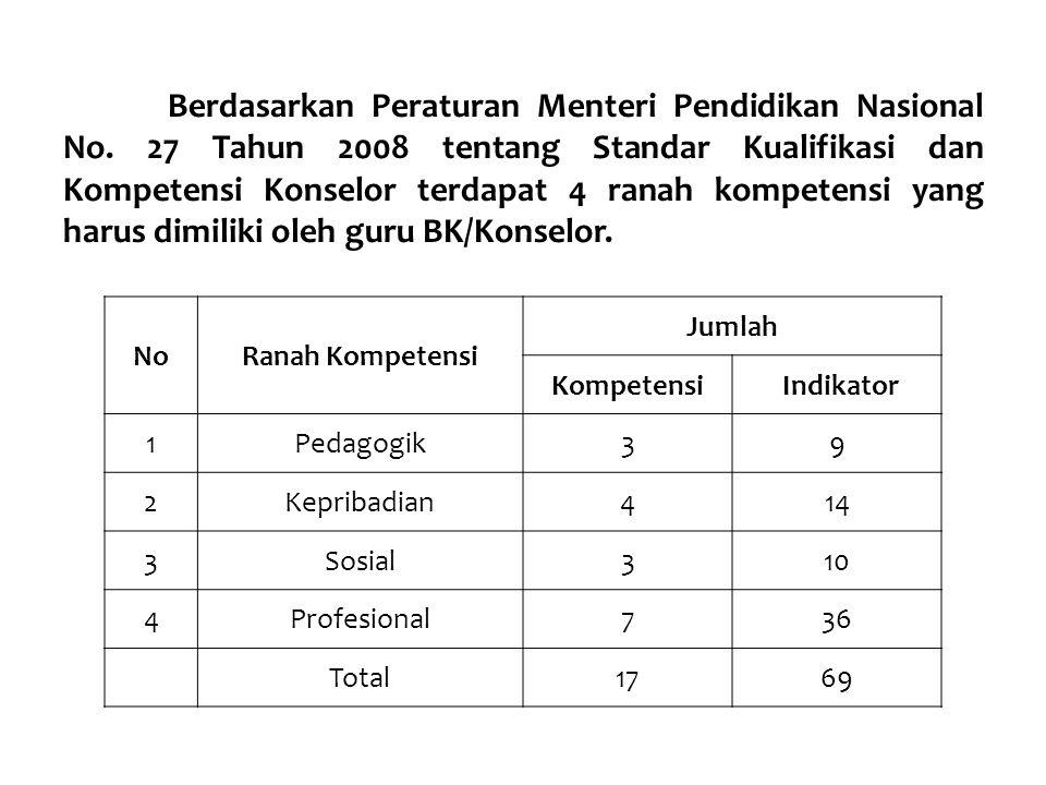 Berdasarkan Peraturan Menteri Pendidikan Nasional No
