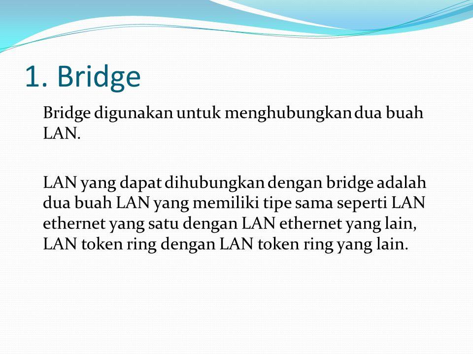 1. Bridge