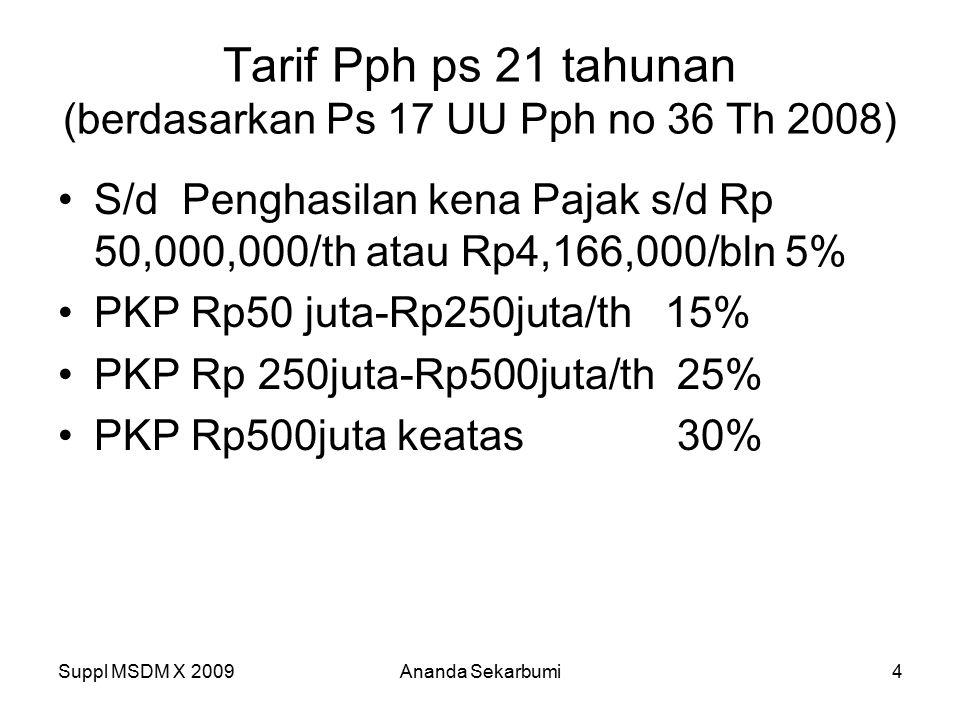 Tarif Pph ps 21 tahunan (berdasarkan Ps 17 UU Pph no 36 Th 2008)
