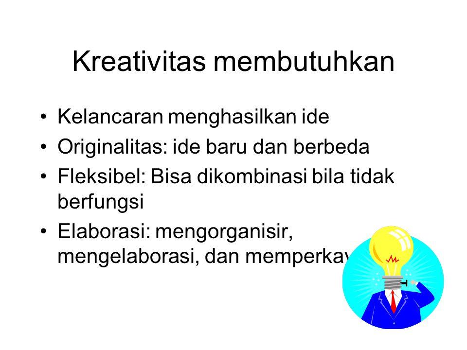 Kreativitas membutuhkan