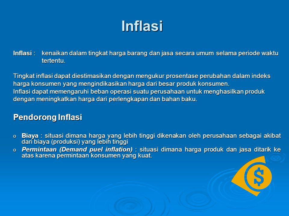 Inflasi Pendorong Inflasi