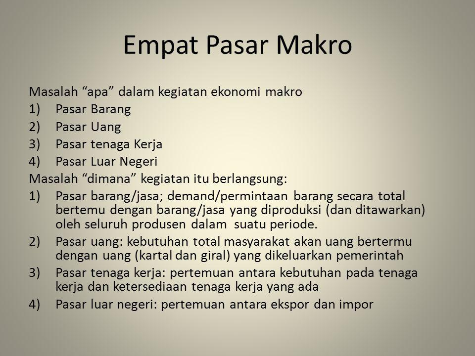 Empat Pasar Makro Masalah apa dalam kegiatan ekonomi makro