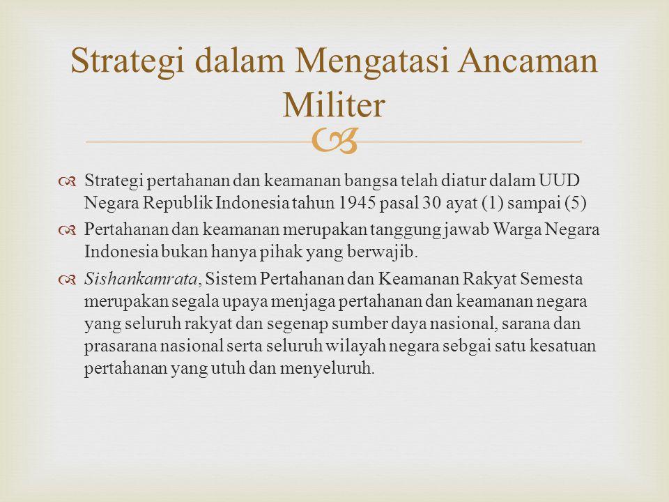 Strategi dalam Mengatasi Ancaman Militer