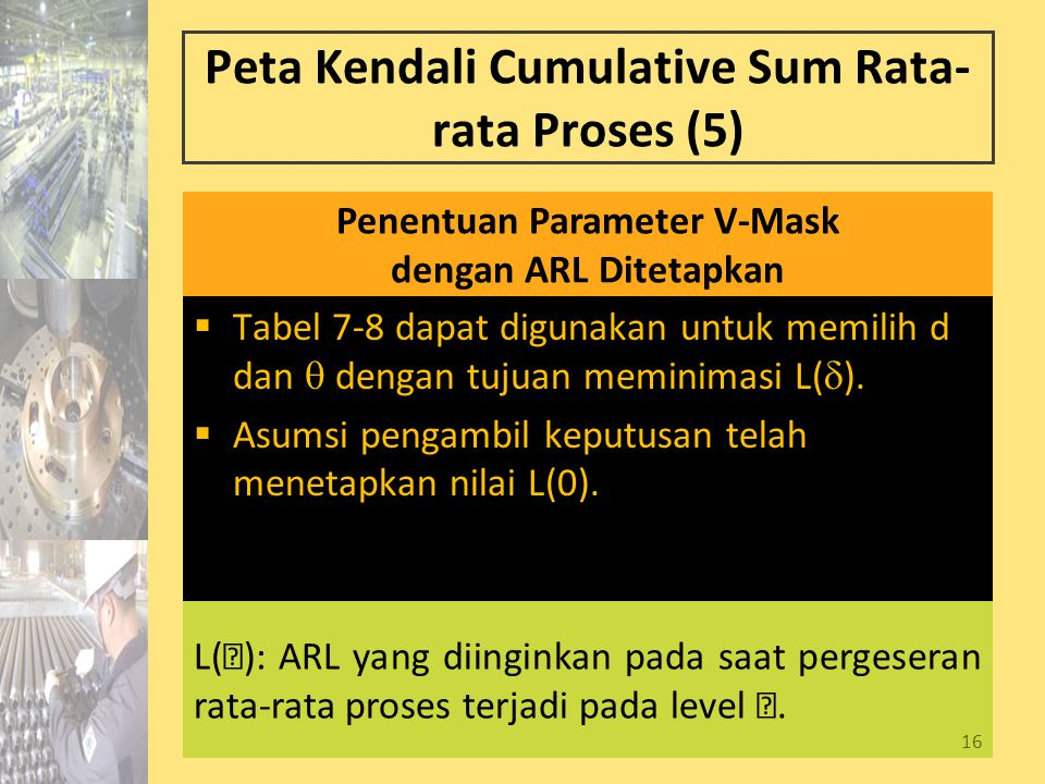 Peta Kendali Cumulative Sum Rata-rata Proses (5)