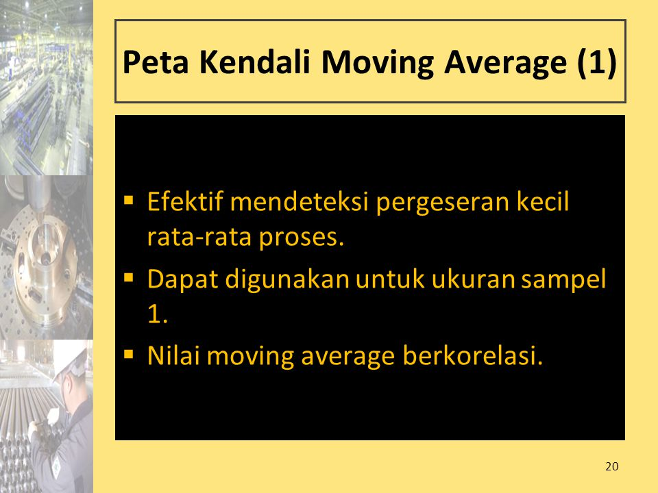 Peta Kendali Moving Average (1)