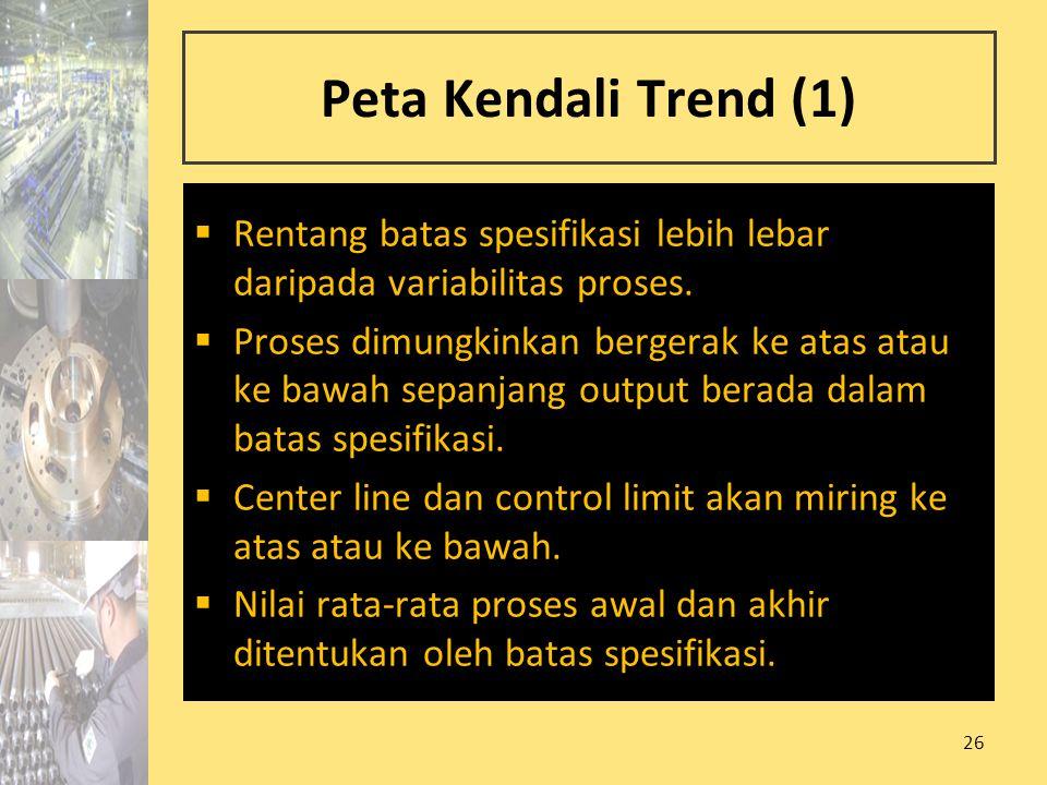 Peta Kendali Trend (1) Rentang batas spesifikasi lebih lebar daripada variabilitas proses.