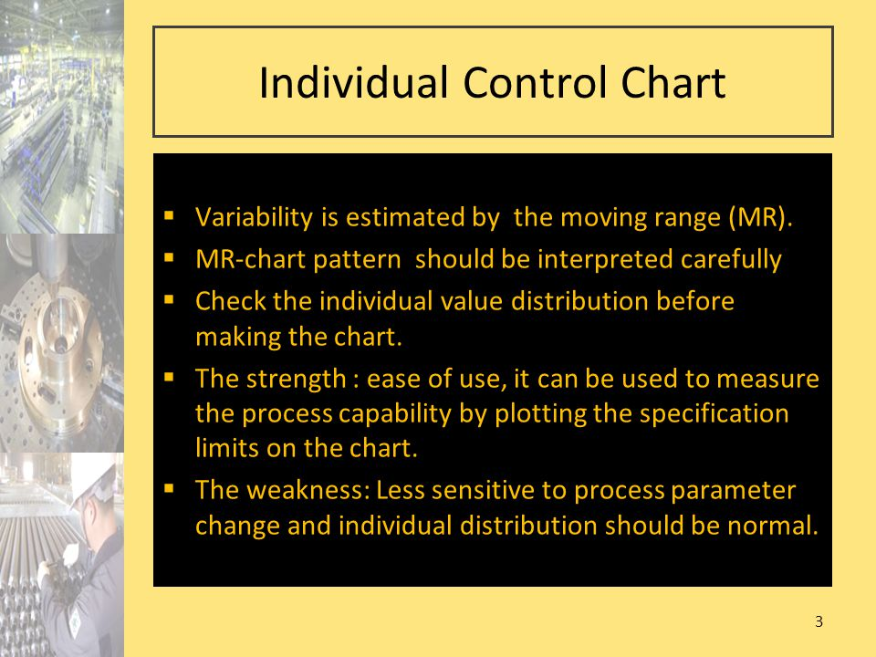 Individual Control Chart