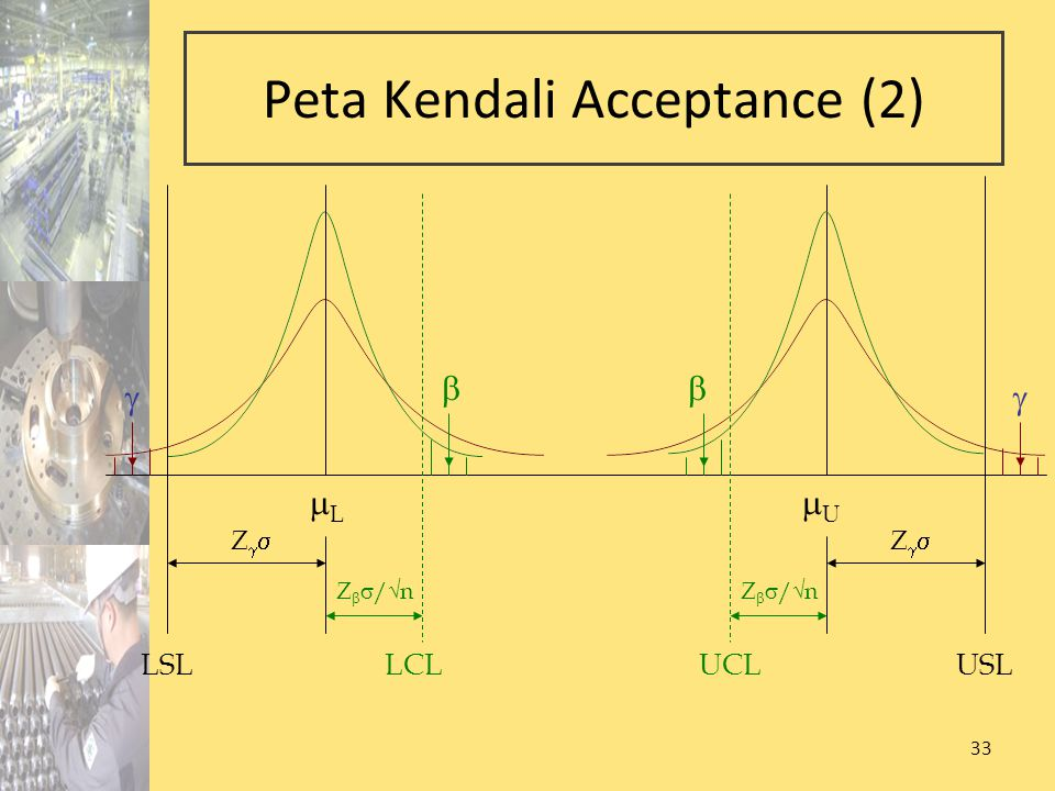 Peta Kendali Acceptance (2)