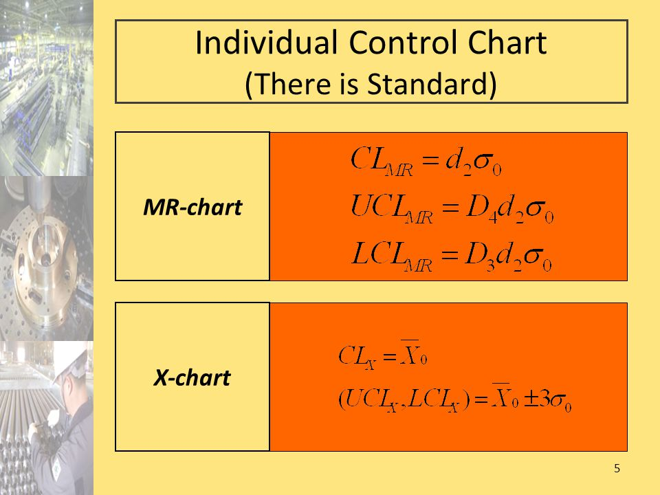 Individual Control Chart (There is Standard)