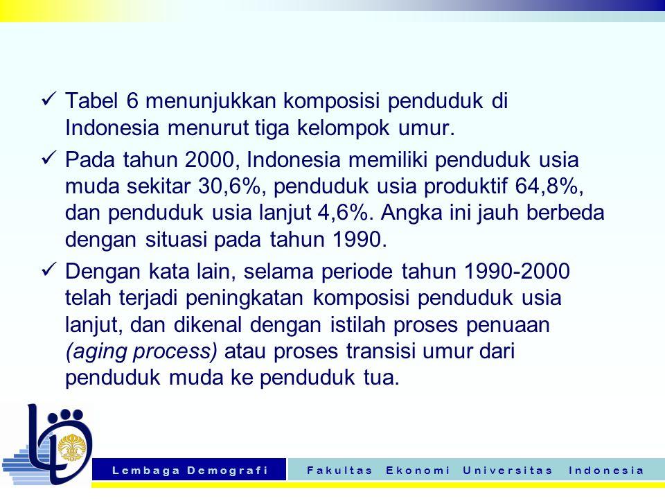 Tabel 6 menunjukkan komposisi penduduk di Indonesia menurut tiga kelompok umur.
